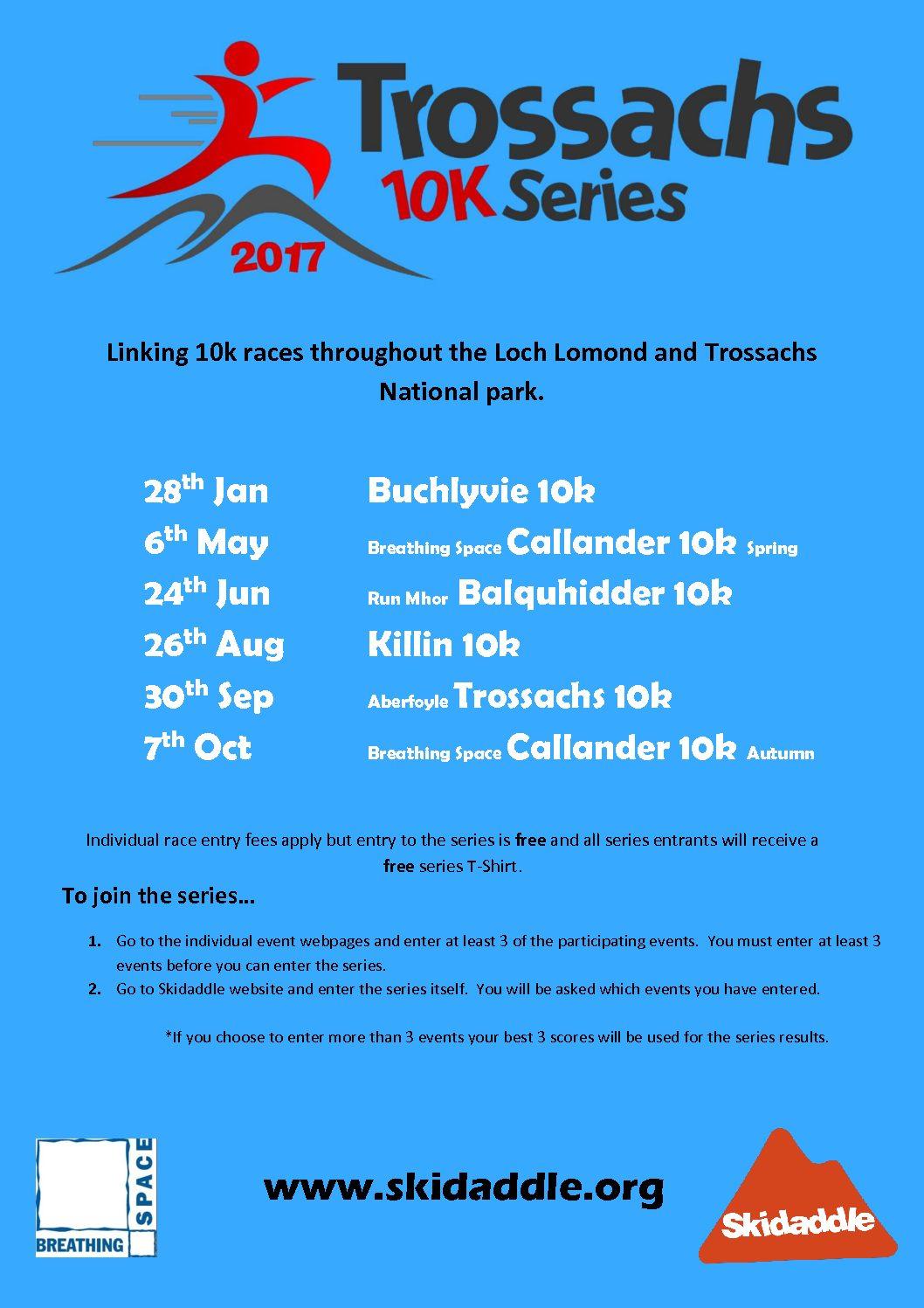Trossachs-10k-Series-Leaflet-Design-2017